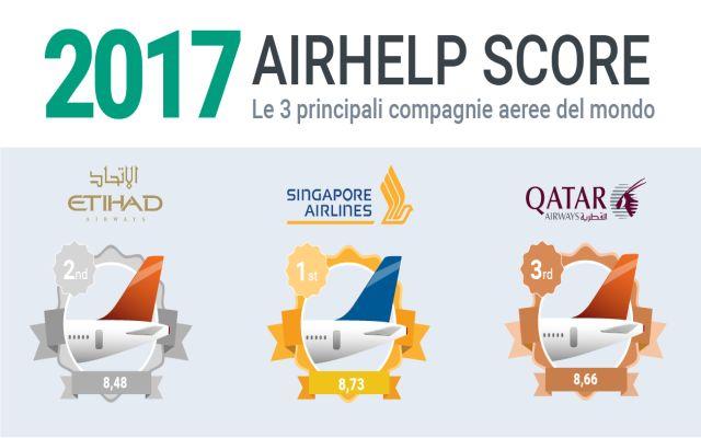 classifica-compagnie aeree