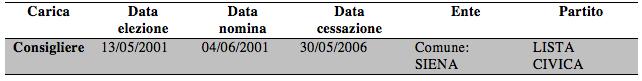 Schermata 2013-01-27 a 13.55.50