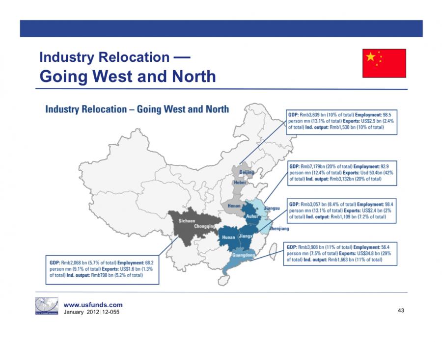 Cina delocalizzazione dell'industria: dalla costa.