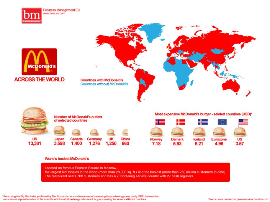 I paesi con McDonald: acquisto in tutto il mondo.