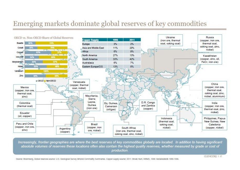 Vari prodotti chiave sono dominati dai mercati emergenti