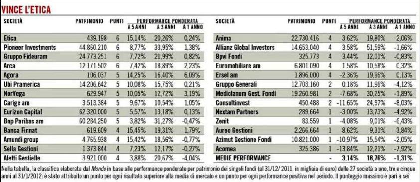 http://icebergfinanza.finanza.com/files/2012/03/Immagine23456.jpg