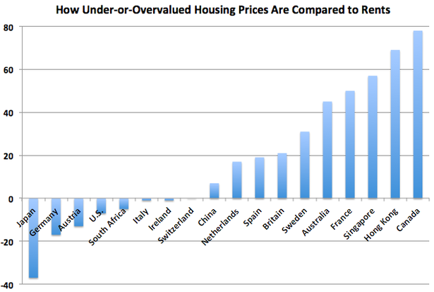 HousingPrices.png