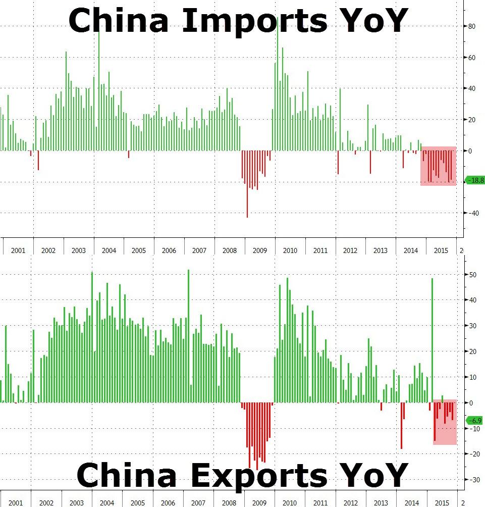 http://icebergfinanza.finanza.com/files/2015/11/20151108_china1.jpg