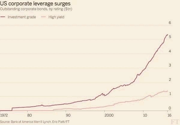 Risultati immagini per debt deflation esplosione