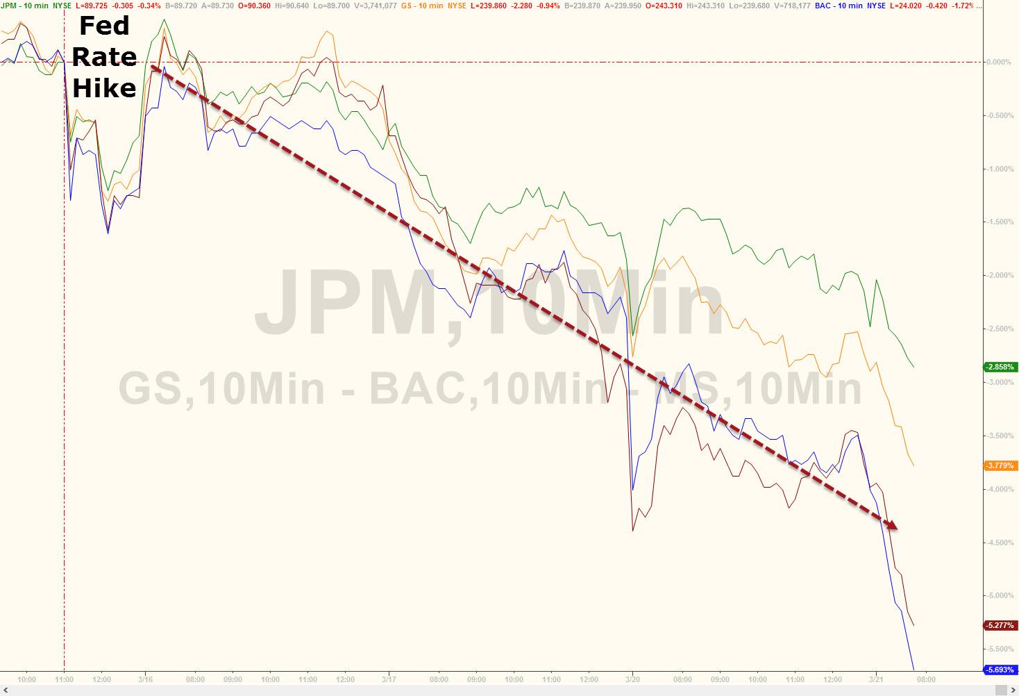 http://icebergfinanza.finanza.com/files/2017/03/20170321_stocks1.jpg