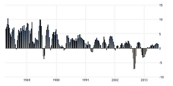 Velocità datazione Dublino 2013