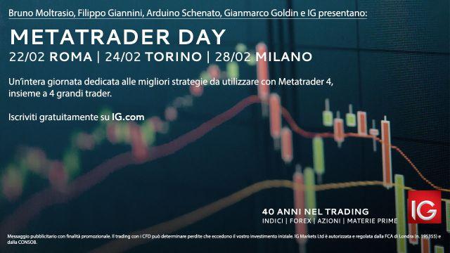 metatrader day, ig, trading online, trader