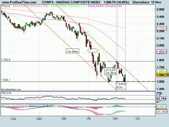 nasdaq-composite-index.png