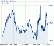 etf gold bullion