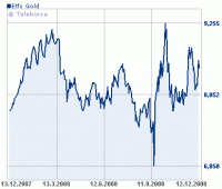 ETF Gold sottostante future