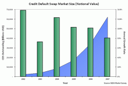 cds credit default swap