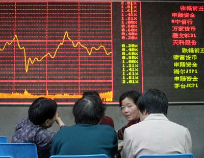 china-equity-index