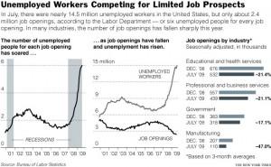unemployement-workers