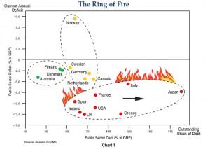 ring-of-fire-gross