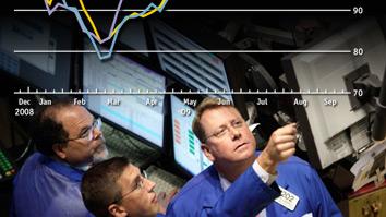 etf-spy-trading