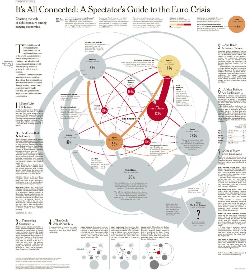 global_map_debt_public