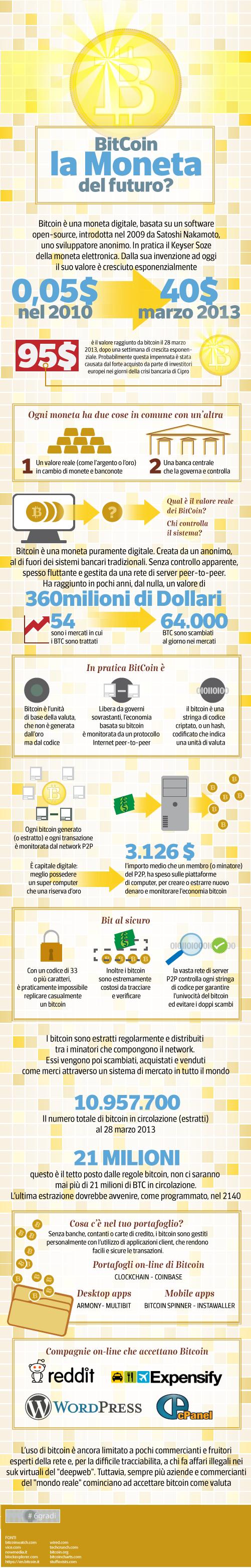 moneta virtuale - Argomenti - la Repubblica