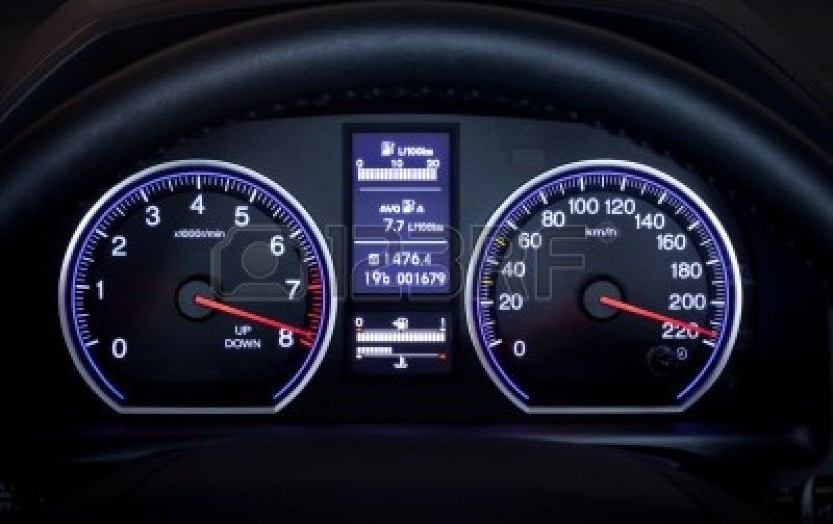 Eccesso di Velocità. Ecco perché la borsa USA è a rischio correzione | IntermarketAndMore