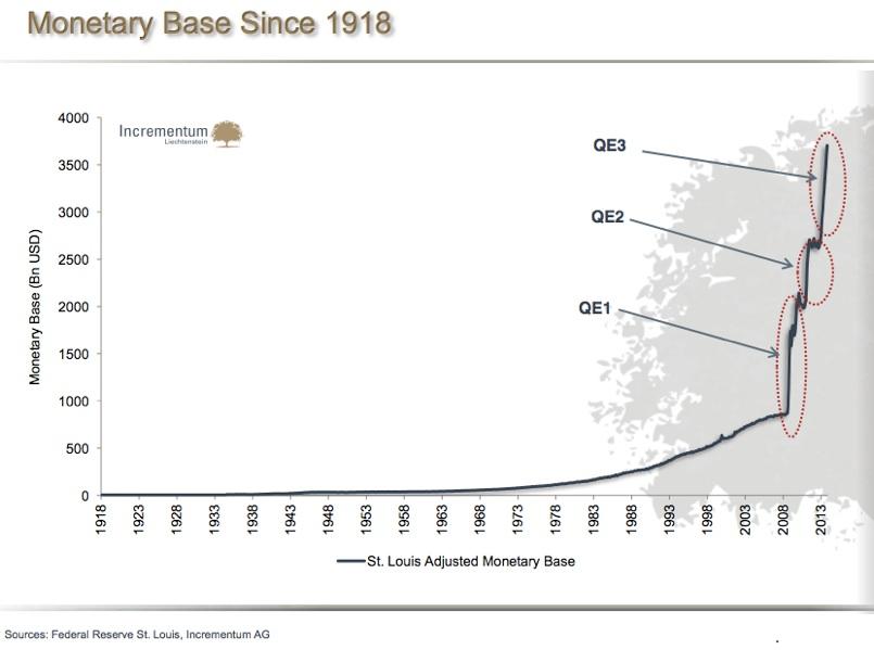 MACROECONOMIA ed ORO: la bolla delle bolle speculative | IntermarketAndMore