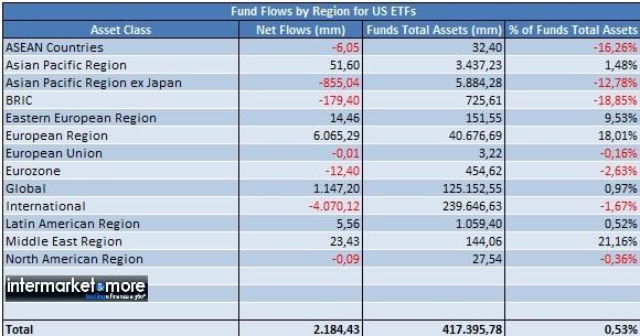 Borsa: quotazioni azioni e titoli - Mercati finanziari e borsa online su ...