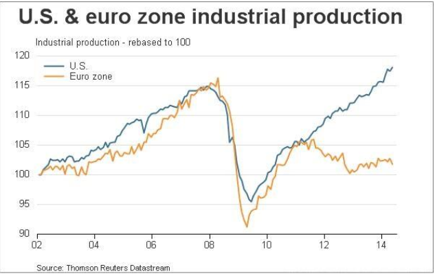US VS EZ INDUSTRIAL PRODUCTION