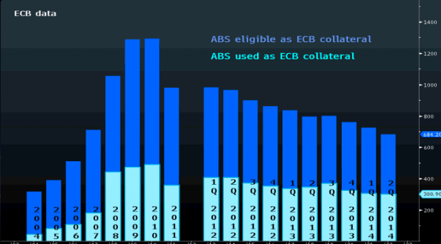 ABS CHART