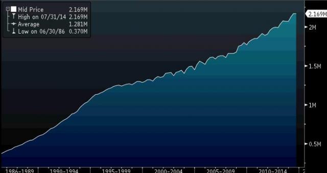 debito pubblico italia 2014 nuovo record