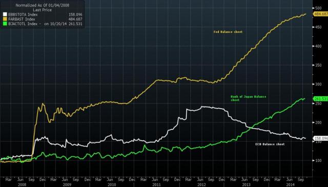 bilanci-banche-centrali-balance-sheet