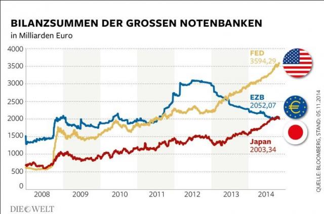 bilancio-banche-centrali