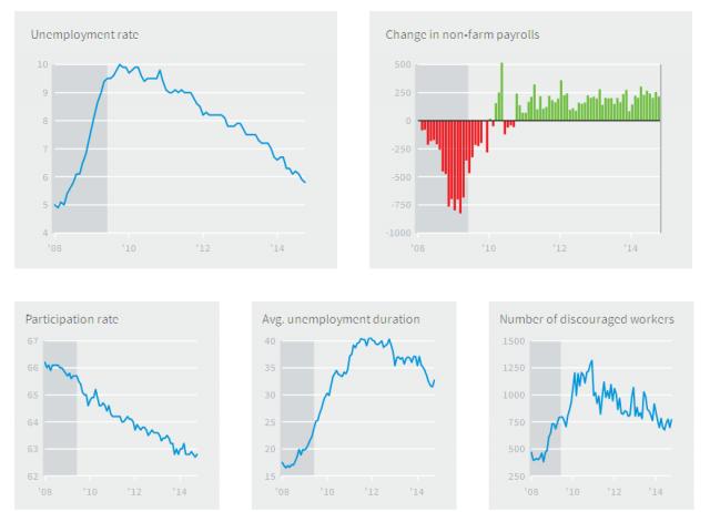 disoccupazione-USA-numeri-dati