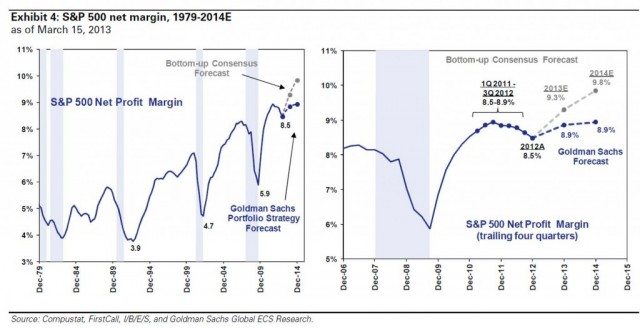 spx-profit-margin-2014