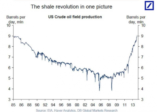 shale-oil-revolution-db