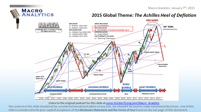 01-07-14-MA-CHS-34-2015_Global_Theme-Deflation-12-500
