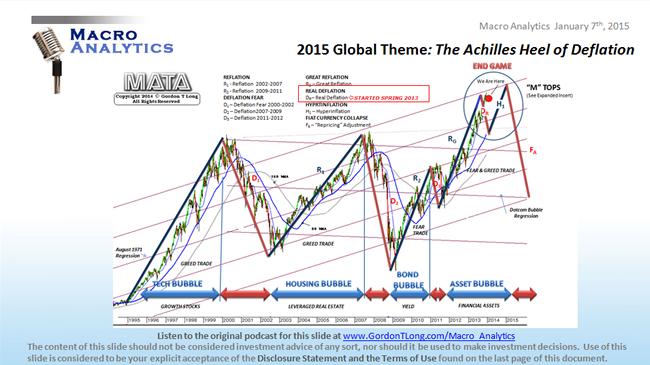 01-07-14-MA-CHS-34-2015_Global_Theme-Deflation-12-500