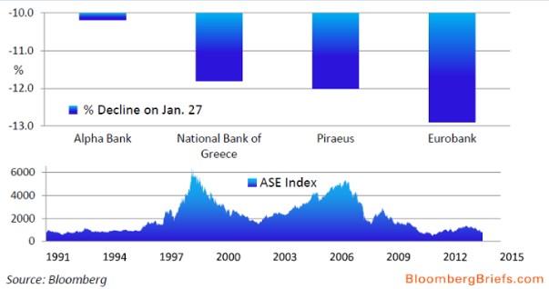 crisi-liquidità-banche-grecia