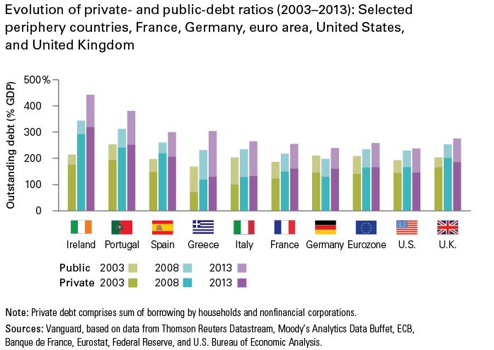 aggregato-debito-eurozona