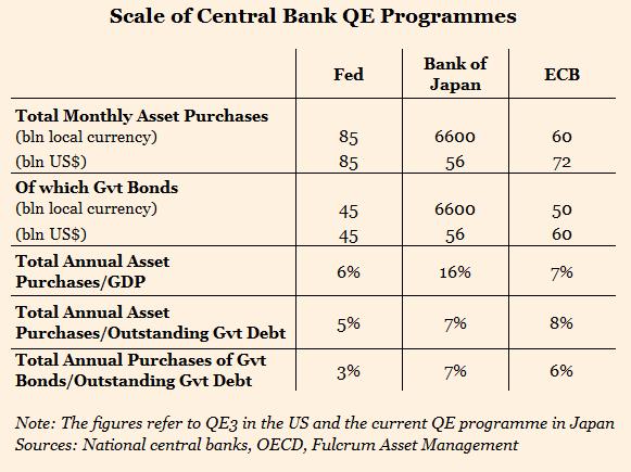 scala-programmi-acquisti-banche-centrali
