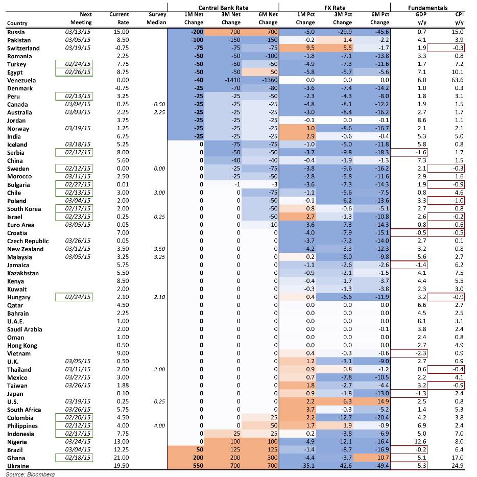 PIL-tasso-sconto-inflazione-infografica-macroeconomia-2015