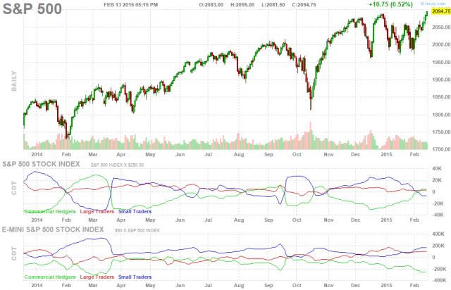 future-chart-spx