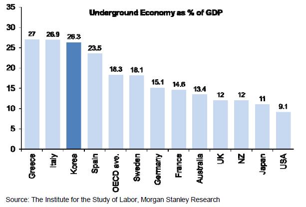 sommerso-nero-economia
