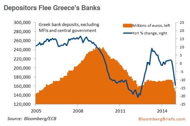 Dating applicazione Grecia sicuro incontrare 4 Collegare