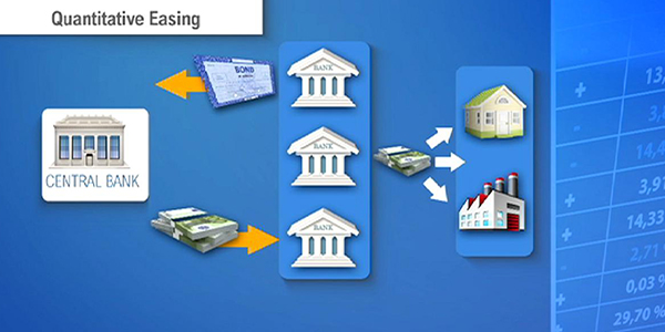 che-cos-e-il-Quantitative-easing