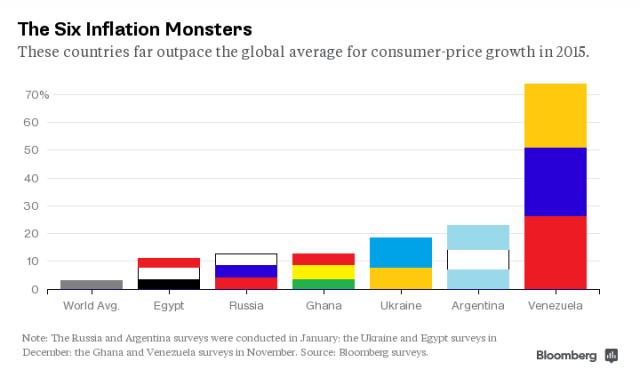 inflazione-galoppante-paesi-iperinflazione