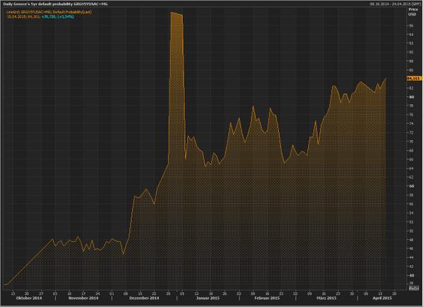 rischio-default-grecia