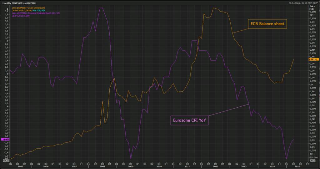bilancio-bce-inflazione-eurozona