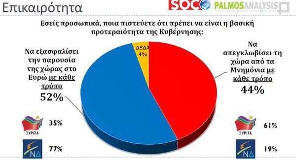 grexit-pool-sondaggio