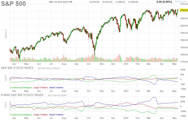 spx-future-chart