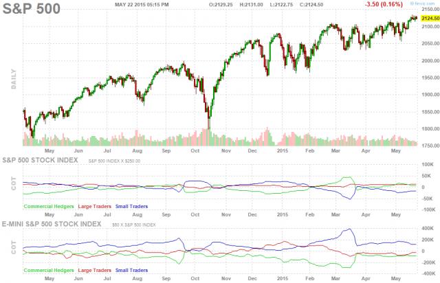 spx-future-chart-spoore