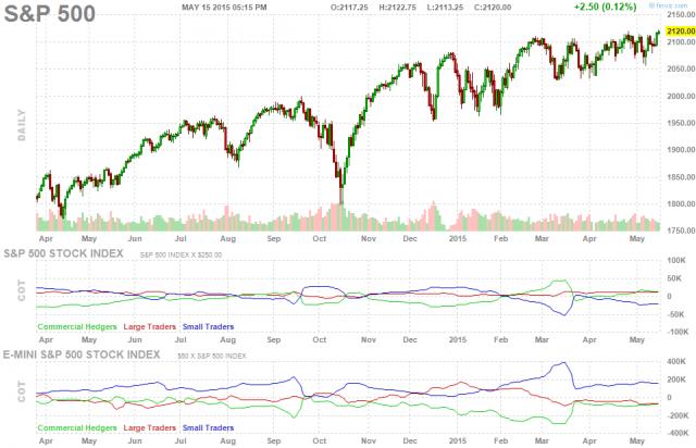 spx_future_chart